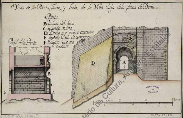 Archivo General de Simancas.