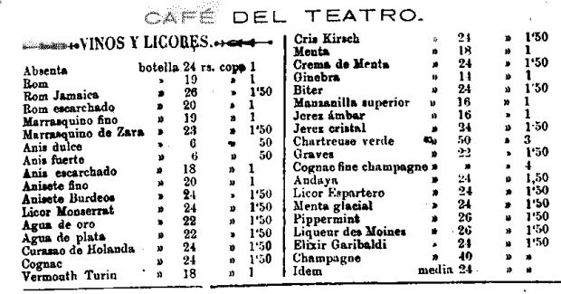 Llista de preus del Café del Teatre en 1880 on destaca la varietat dels refrigeris i begudes.